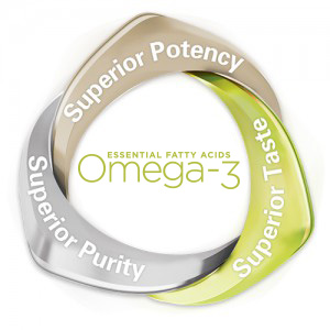 Omega-3 Essential Fatty Acids support of healthy bodies